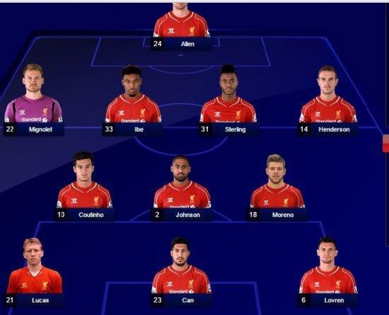Sky Sports-Курьёзная расстановка игроков Ливерпуля